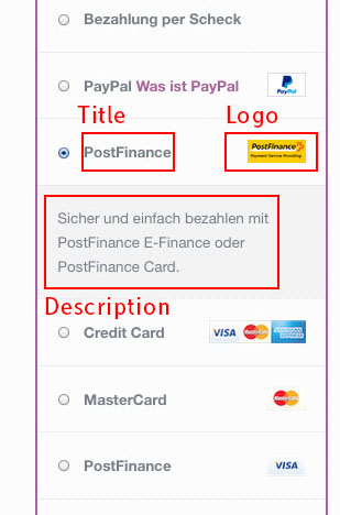 postfinance demo checkout 2